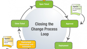 Are you 100% committed to an 80% change process?
