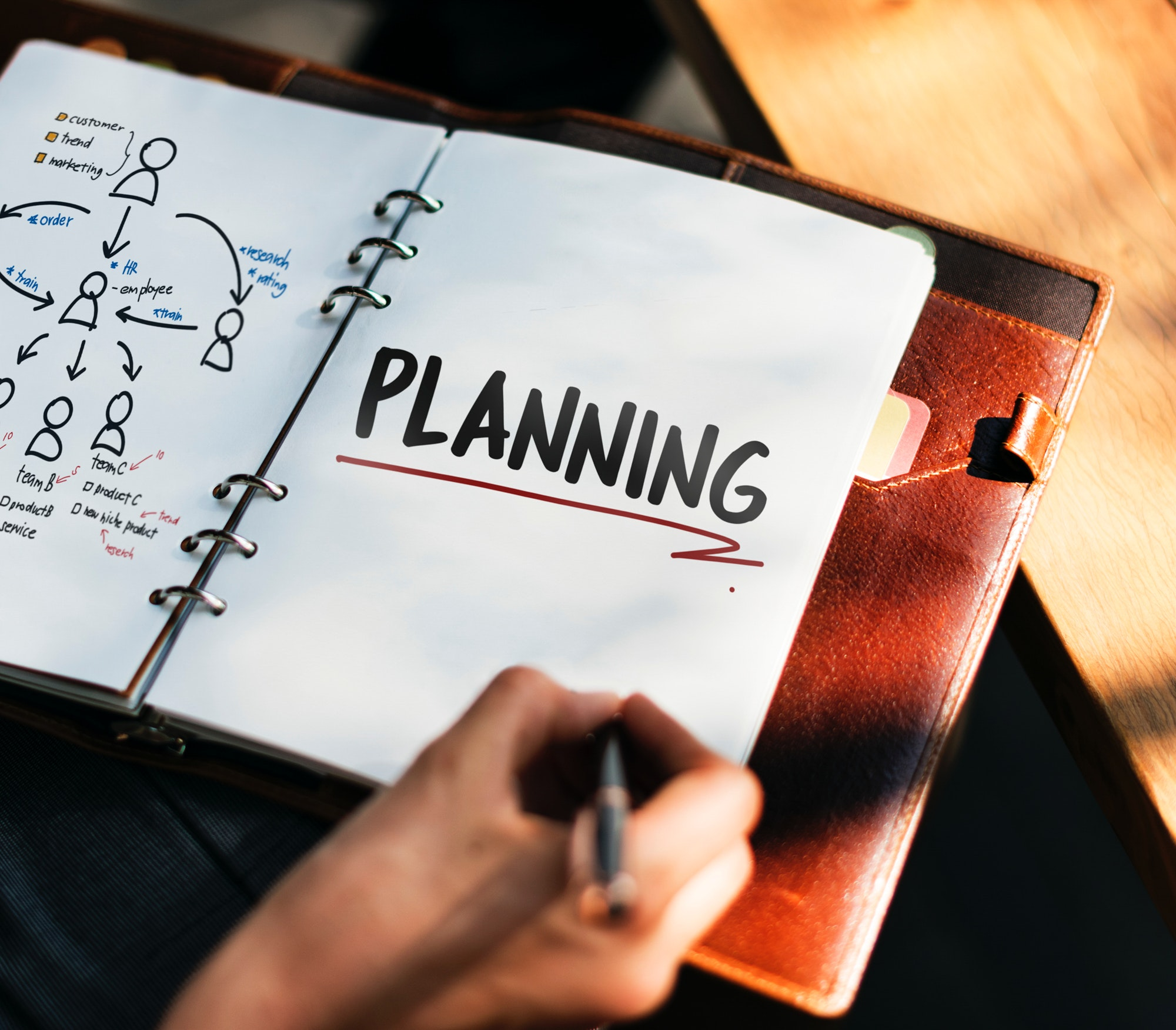 Small Business Planning: the Why, What, When and How. (Part 1 of 6)
