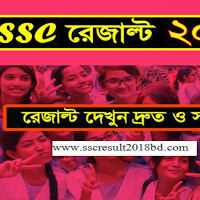 Ssc result 2018 profile image
