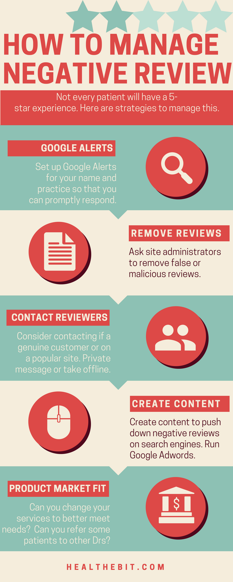 tips to overcome negative reviews
