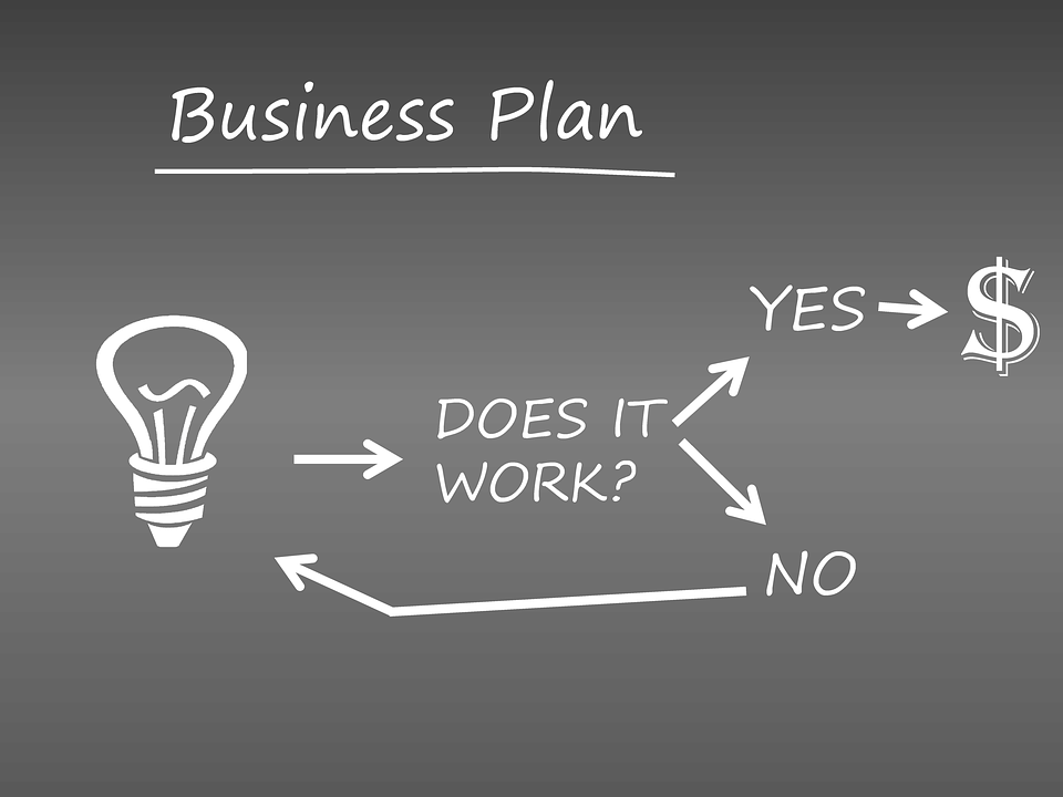 5 ways to implement your business plan