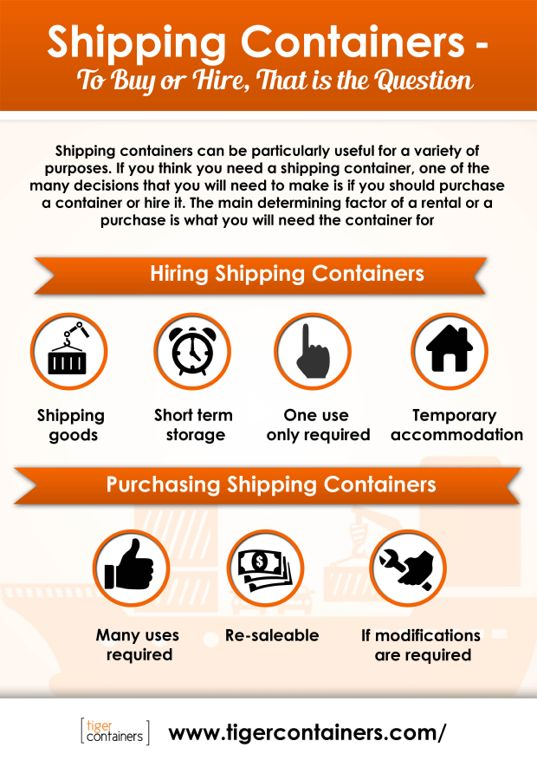 To buy or hire shiping containers