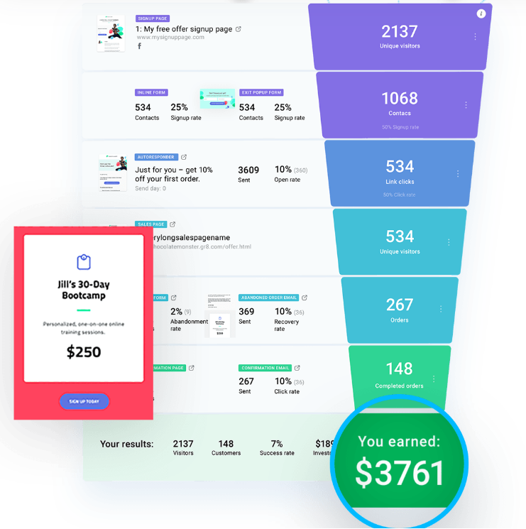 GetResponse: Generate leads from $15/month