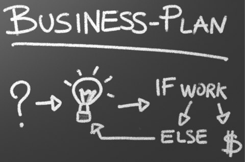 How to create a  S.M.A.R.T Business Plan