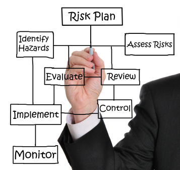 Risk plan and assessment